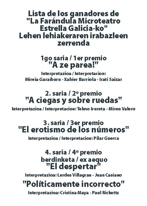 """Lista de los ganadores de """"La Farándula Microteatro  Estrella Galicia-ko"""" Lehen lehiakeraren irabazleen  zerrenda"""